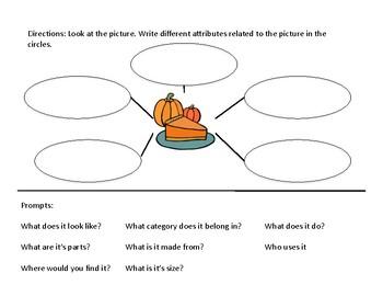 Thanksgiving Describing