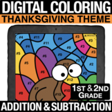 Thanksgiving Digital Math Coloring Add and Subtract Digita