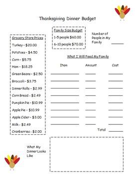 Thanksgiving Dinner Budget Math Addition Activity