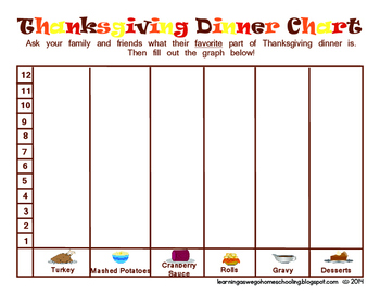 Thanksgiving Dinner Chart