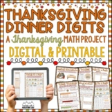 Thanksgiving Math Project | Distance Learning | Google Classroom