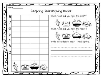 Thanksgiving Dinner Graphing