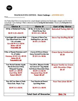 Thanksgiving Dinner Math Challenge
