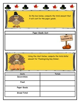 Thanksgiving Dinner Plan Performance Task
