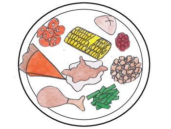 Thanksgiving Dinner Plate Language Activity