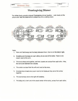 Thanksgiving Dinner Puzzle Activity