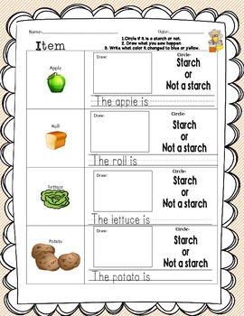 Thanksgiving Dinner Science for Kinders and Firsties!