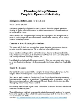 Thanksgiving Dinner Trophic Pyramid Science Activity