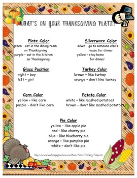 Thanksgiving Dinner glyph craftivity for math or SS