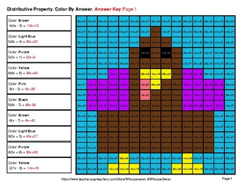 Thanksgiving: Distributive Property - Math Mystery Pictures / Color By Number