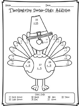 Thanksgiving Double Digit Addition High/Low