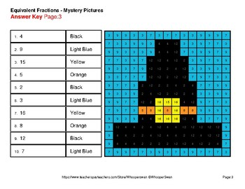 Thanksgiving: Equivalent Fractions - Color-By-Number Mystery Pictures