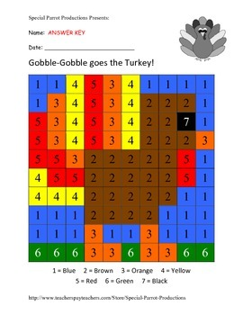 Thanksgiving FREE - Turkey - Color By Number!