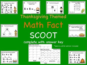 Thanksgiving Fact Family Math Scoot