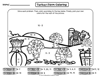 Thanksgiving Fall Math Coloring: Basic Facts