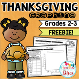 Free Thanksgiving Math - Bar Graphs (2nd-3rd)