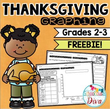 Free Thanksgiving Math - Bar Graphs (2nd-3rd)