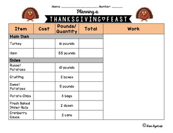 Thanksgiving Feast Decimal Lesson