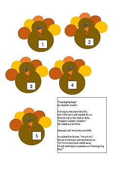 Thanksgiving Finger Play Song