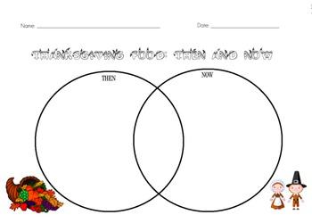 Thanksgiving Food: Then & Now Venn Diagram