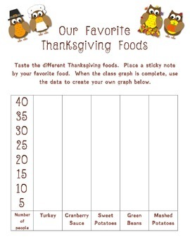 Thanksgiving Foods Graph