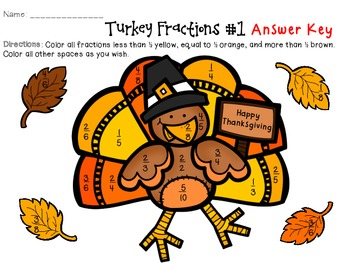 Thanksgiving Fractions
