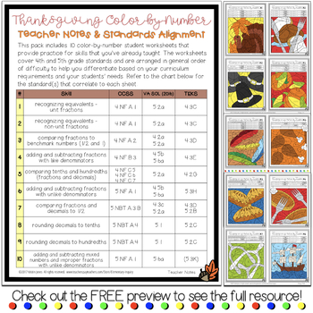Thanksgiving Math Activity Fractions and Decimals Color by Number Worksheets