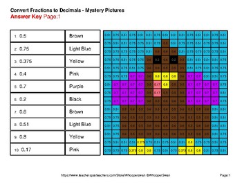 Thanksgiving: Fractions to Decimals - Color-By-Number Mystery Pictures