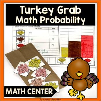 Thanksgiving Fun - Turkey Grab Probability