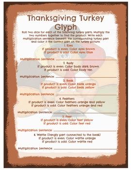 Thanksgiving Glyph-Multiplication