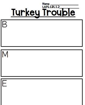 Thanksgiving Graphic Organizers