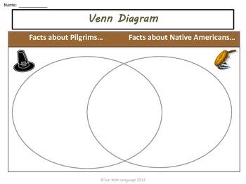 Thanksgiving: Graphic Organizers KWL Chart, Venn Diagram, Vocabulary Common Core