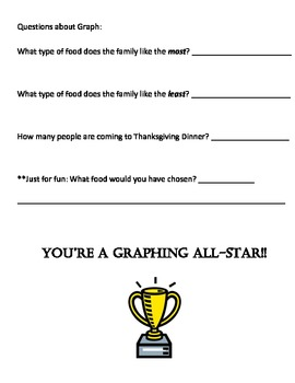 Thanksgiving Graphing Exercise