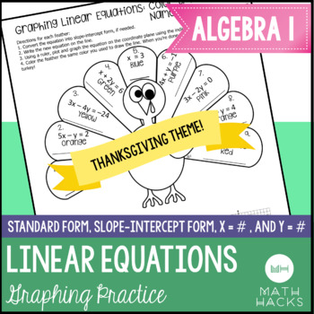 Thanksgiving Graphing Linear Equations Practice - Color a Turkey