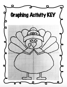 Thanksgiving Graphing Picture Activity with Slope, Midpoint, and Distance