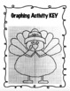 Thanksgiving Graphing Picture Activity with Slope, Midpoin