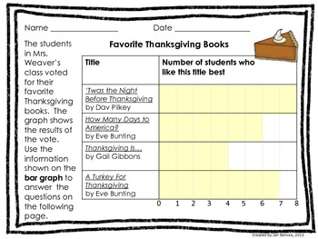 Thanksgiving Graphing Practice