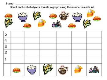 Thanksgiving Graphing Practice for Kindergarten