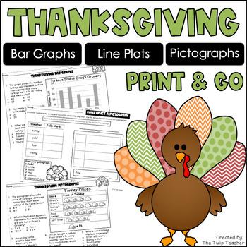 Thanksgiving Graphs {Bar Graphs, Pictographs, Line Plots}