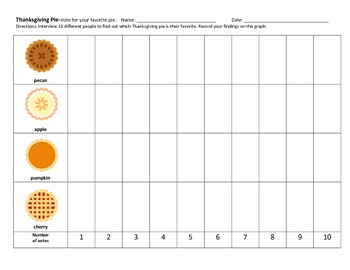 Thanksgiving Graphs (Horizontal Graphing)
