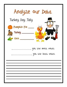 Thanksgiving Graphs, Maps, and Analysis Chart