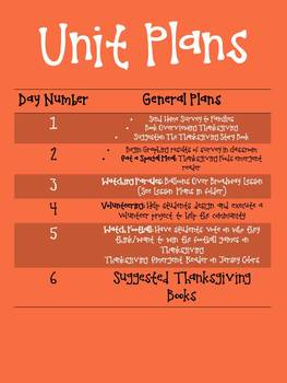 Thanksgiving-How is Thanksgiving Celebrated (in the United States)