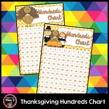 Thanksgiving Hundred Chart