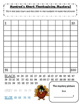 Thanksgiving Hundreds Chart Mystery Picture!