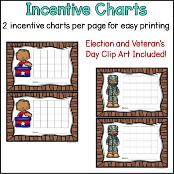 Thanksgiving Incentive Charts