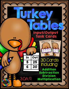 Thanksgiving Input Output Tables