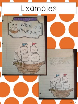 Thanksgiving Interactive Notebook Activities & Flip Books for ANY Text