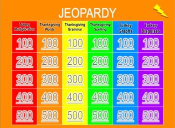 Thanksgiving Jeopardy by Amanda's Adventurous Education
