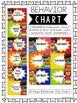 Superhero Classroom Decor Bundle