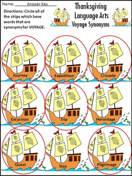 Thanksgiving Grammar Activities: Thanksgiving Language Arts